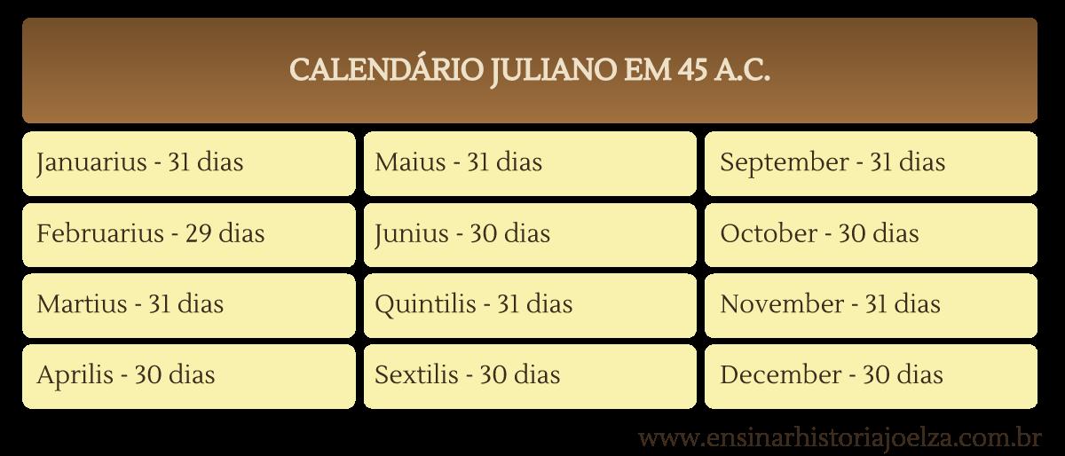 Calendário juliano original.