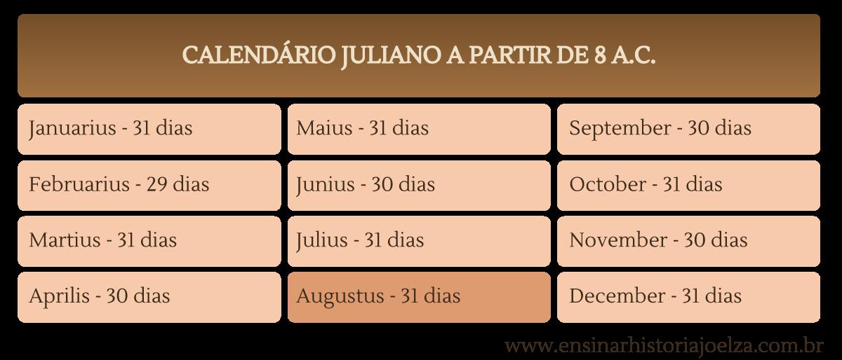 calendario juliano 8a.C.