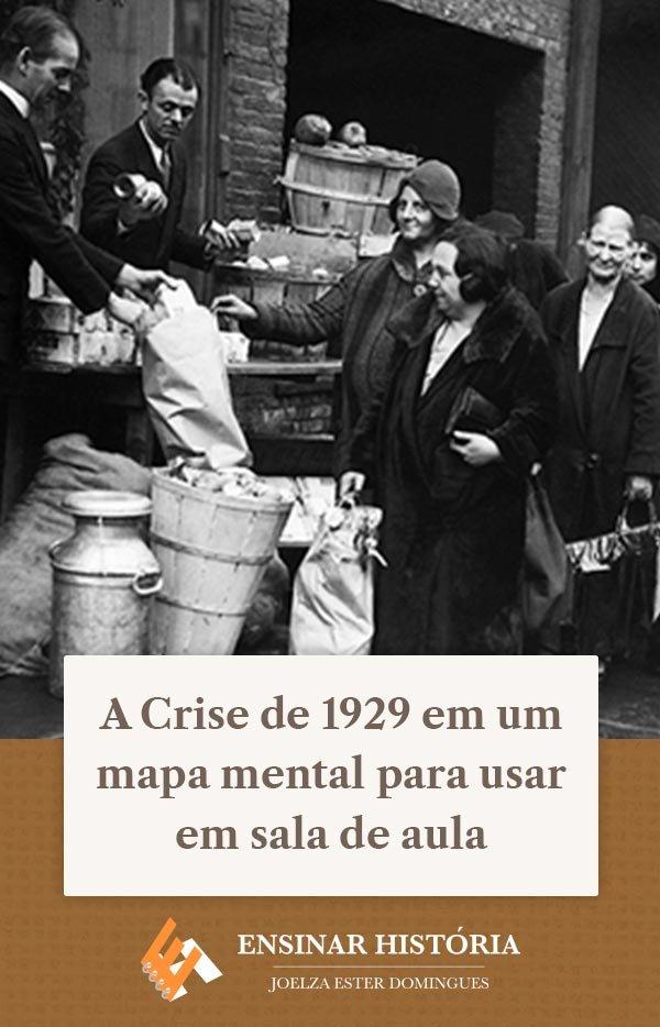 A Crise de 1929 em um mapa mental para usar em sala de aula