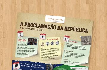 Fatos que marcaram a república no brasil
