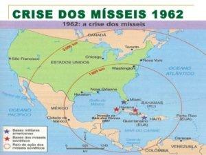 Alcance dos mísseis