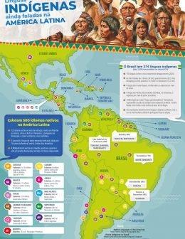 Línguas indígenas na América Latina